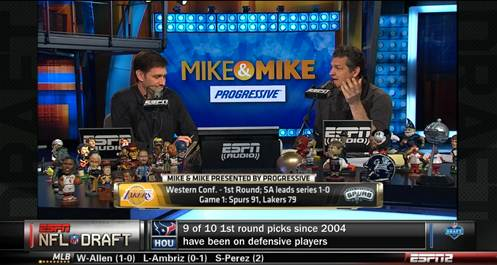 Mike And Mike - AM 1400 ESPN